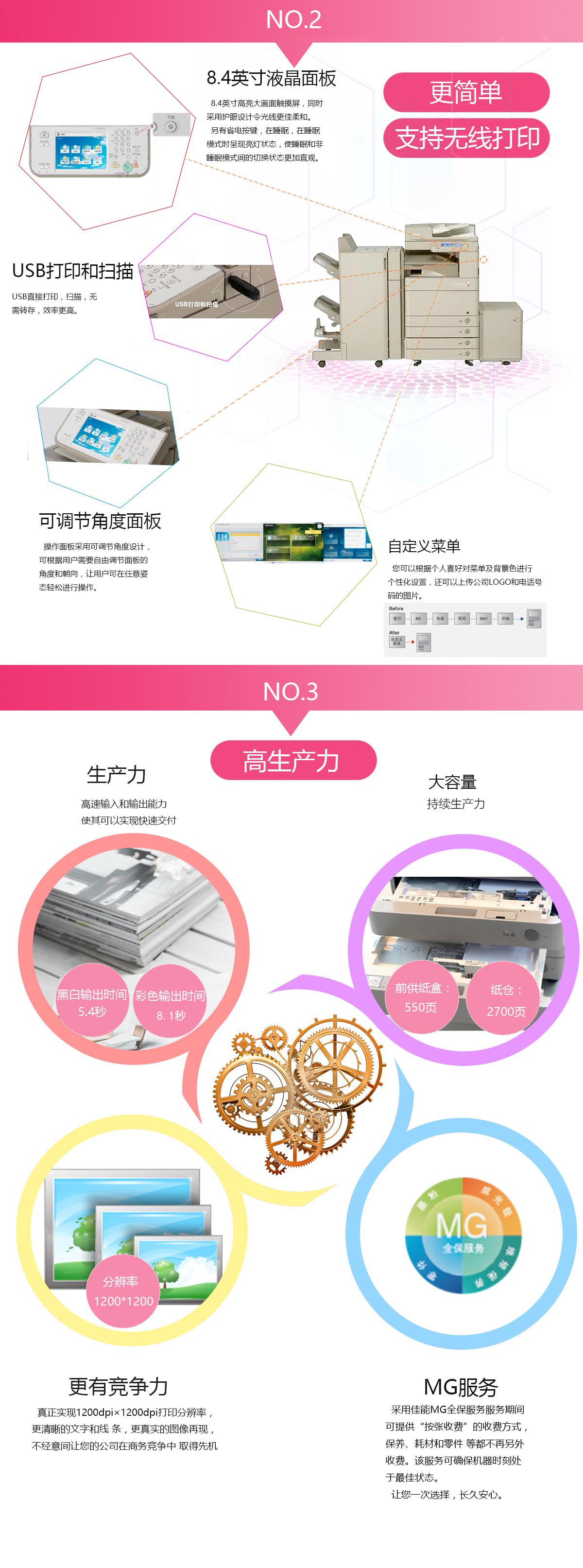 准新机)IR-ADV C5250 佳能复合机A3A4彩色激光网络打印扫描一体机(打印/复印/网络扫描)(图2)