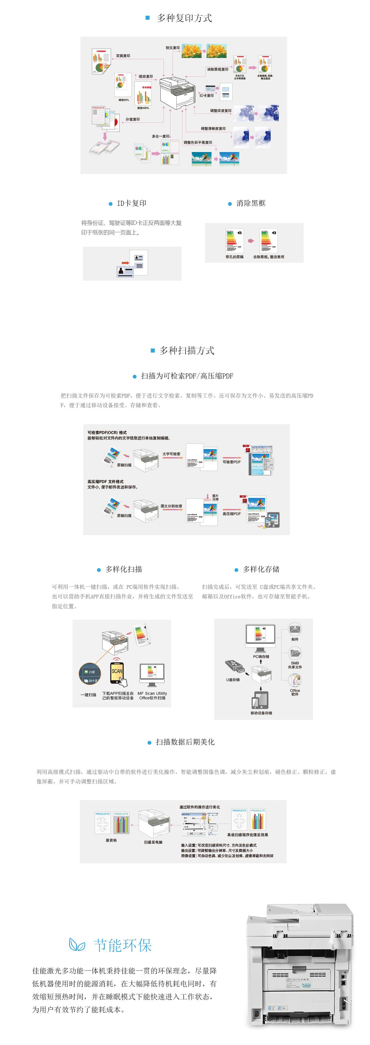 (准新机)MF6180dn 佳能黑白 A4 一体机(打印/复印/网络扫描)(图2)