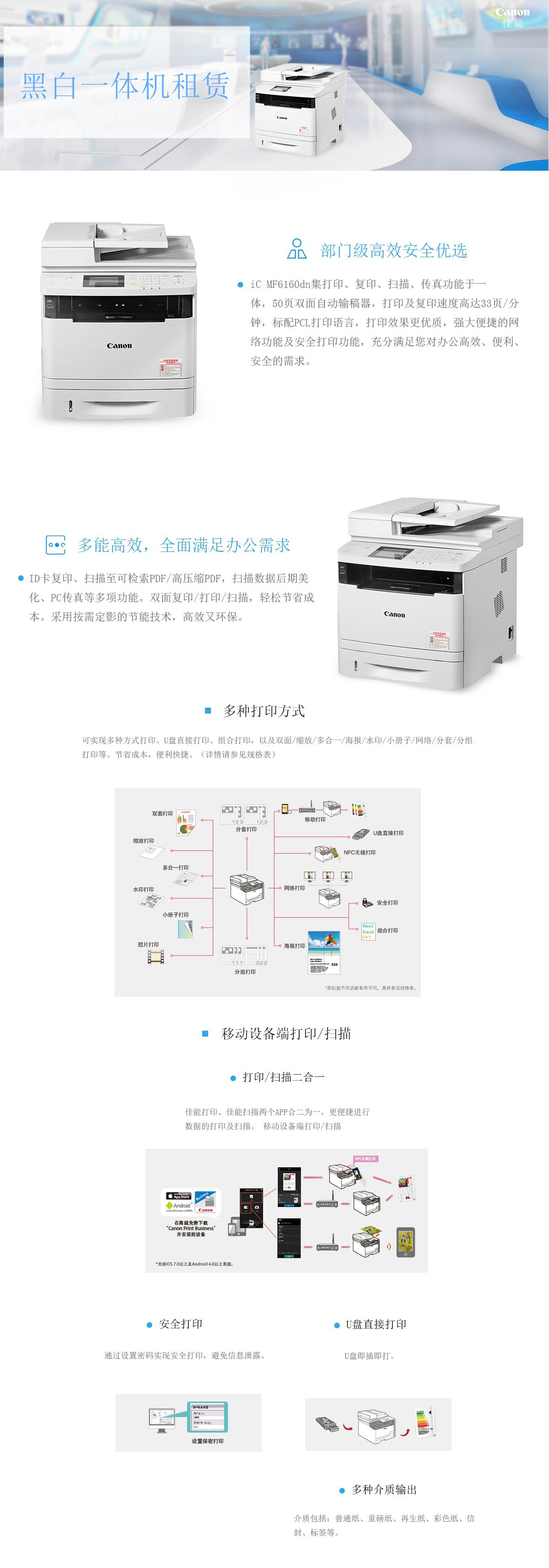 (准新机)MF6180dn 佳能黑白 A4 一体机(打印/复印/网络扫描)(图1)