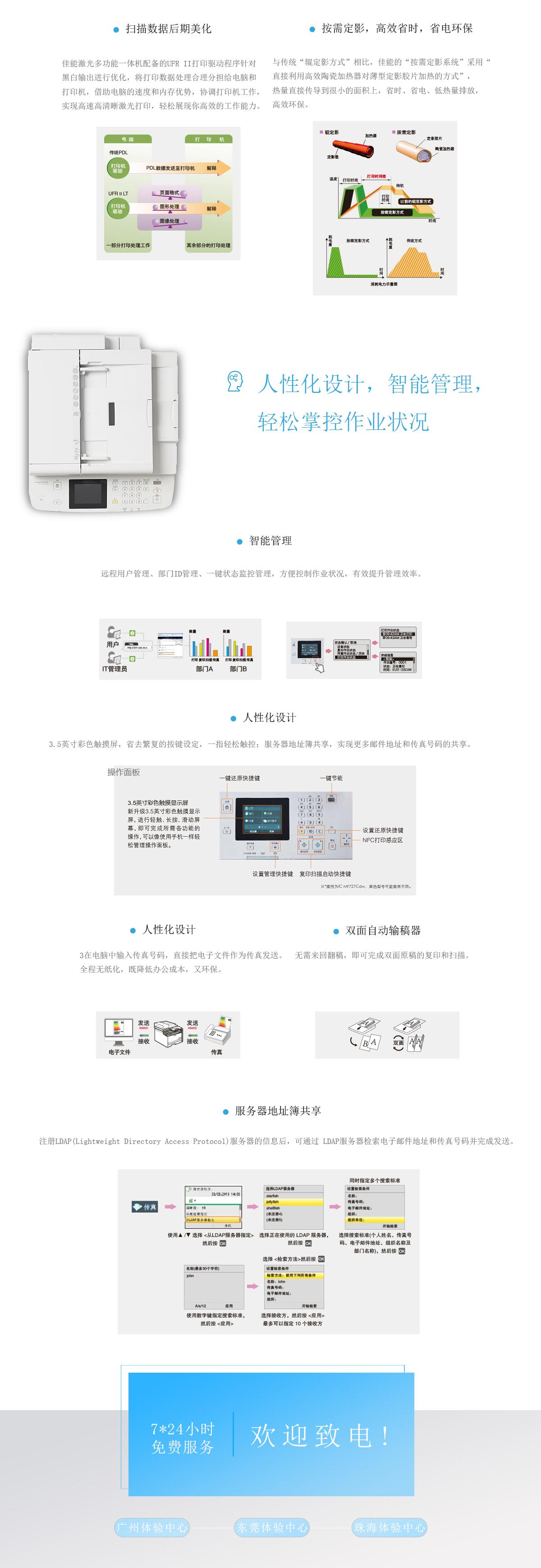 (准新机)MF6180dn 佳能黑白 A4 一体机(打印/复印/网络扫描)(图3)