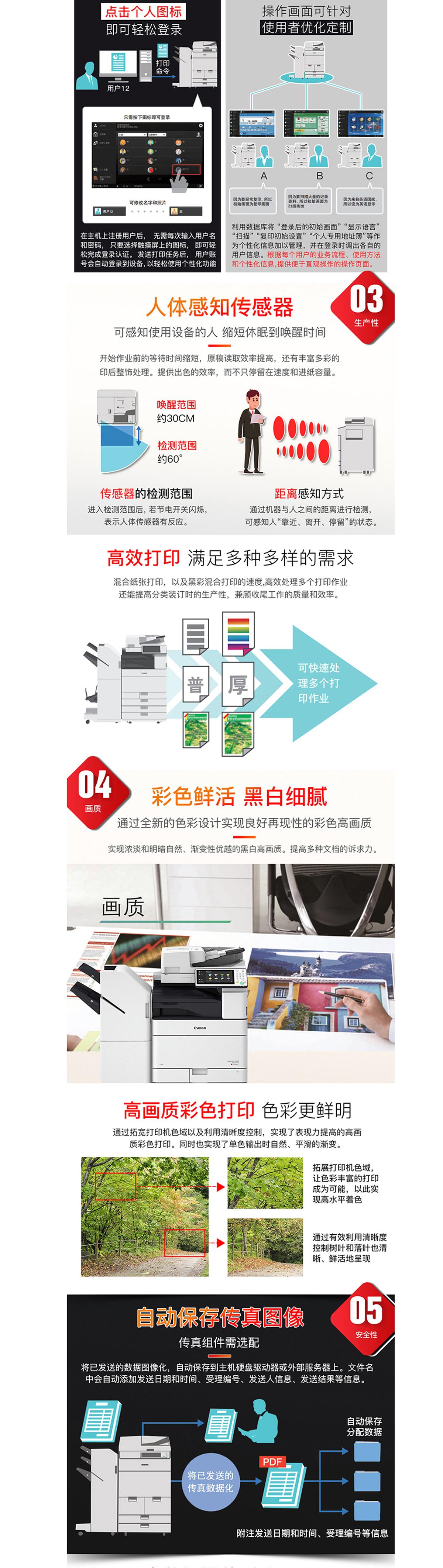 (全新机)IR-ADV C5535 佳能复合机A3A4彩色激光网络打印扫描一体机(打印/复印/网络扫描)(图3)