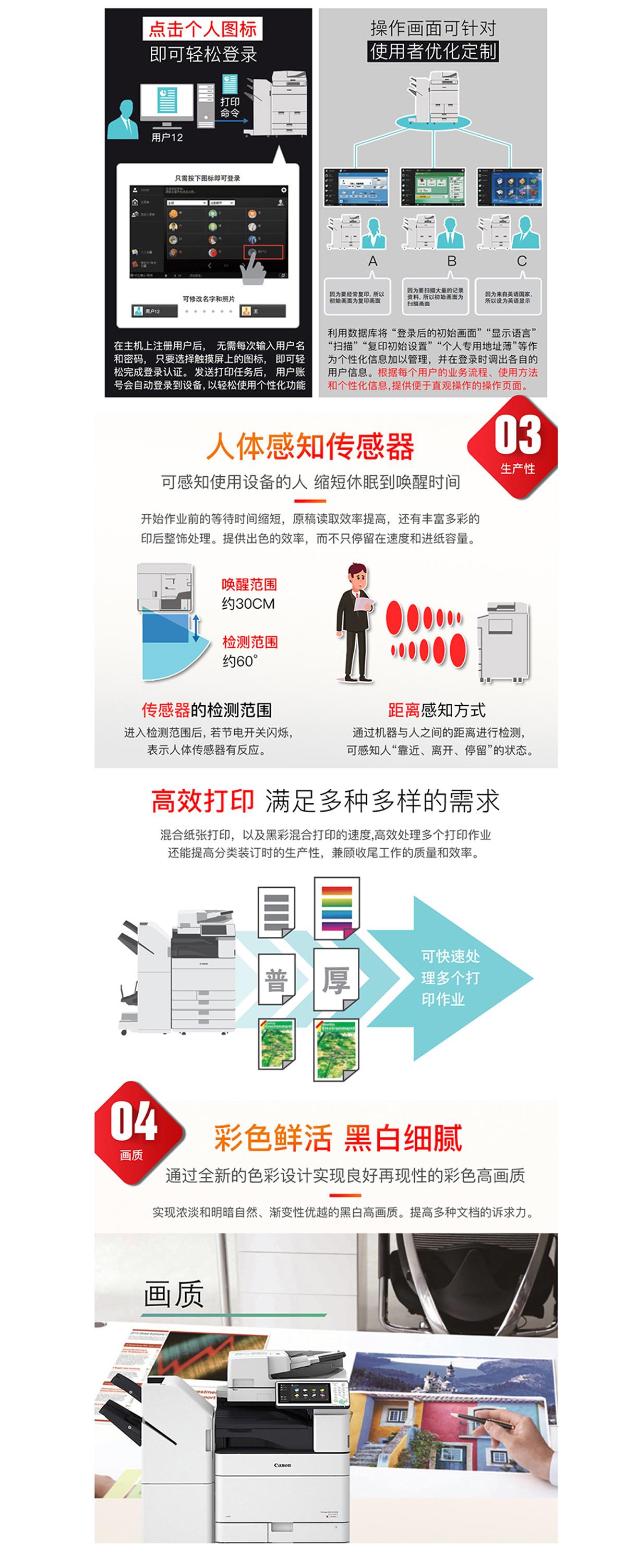 (全新机)IR-ADV C5550 佳能复合机A3A4彩色激光网络打印扫描一体机(打印/复印/网络扫描)(图3)